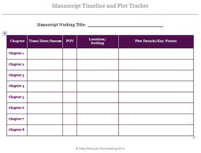 Manuscript Management Tools for Fiction Authors