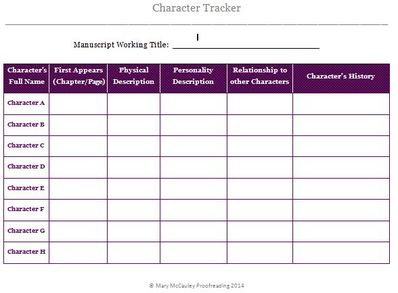 Manuscript Management Tool for Fiction Authors
